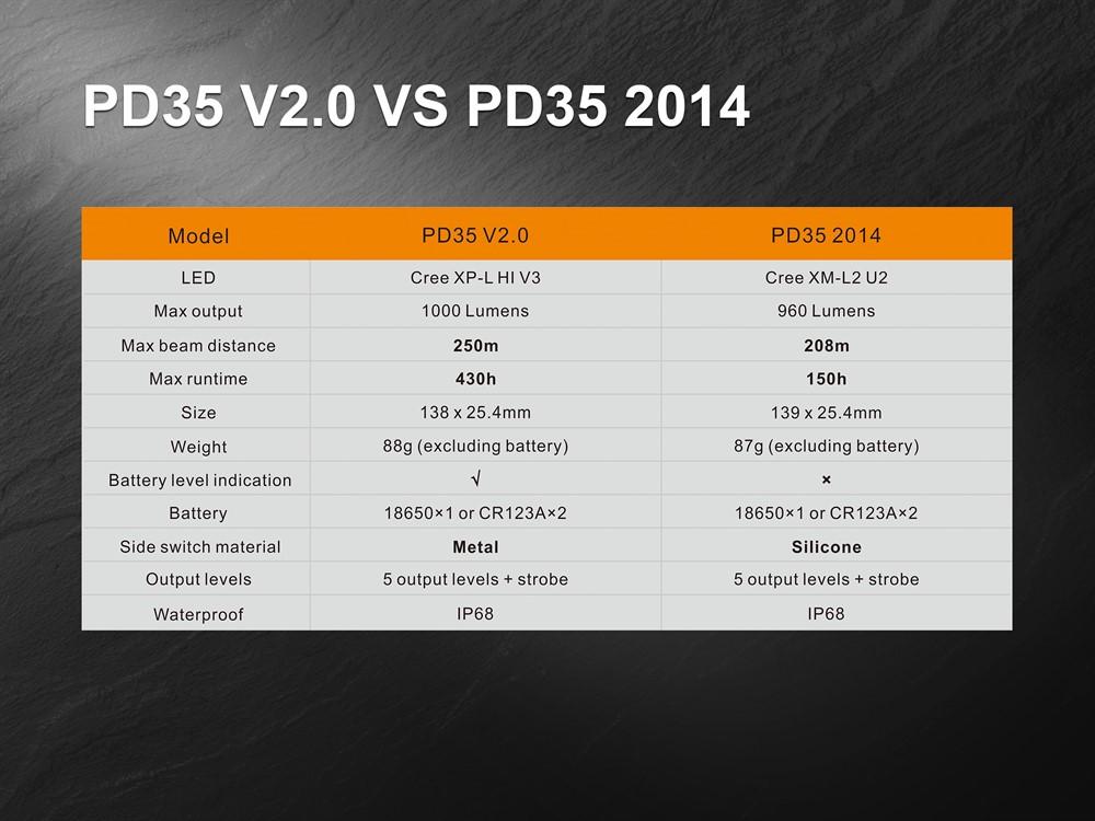 PD35 V2.0-15
